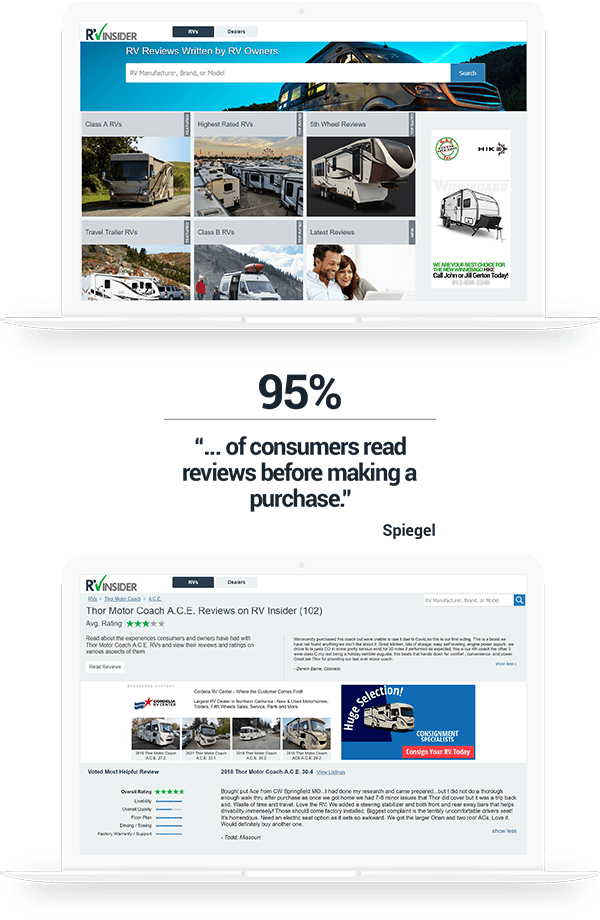 95% of consumers read reviews before making a purchase - Spiegel. Millions of RV Shoppers!