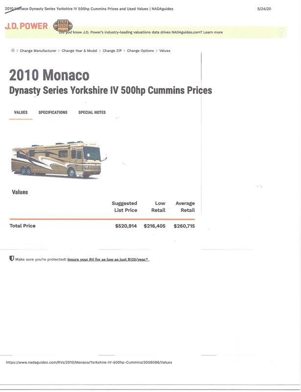 2010 Monaco Dynasty Yorkshire IV
